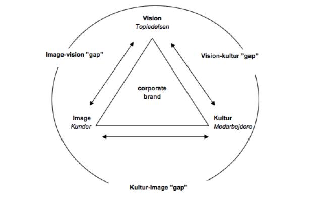 intern kommunikation i organisationer